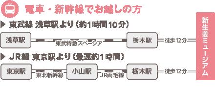 岩下の新生姜ミュージアム 電車・新幹線でお越しの方